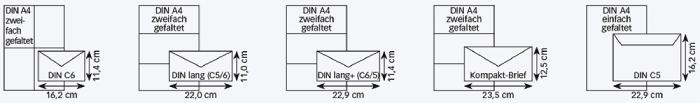 Briefumschlag-Formate