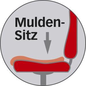 Muldensitz bei Bürostühlen