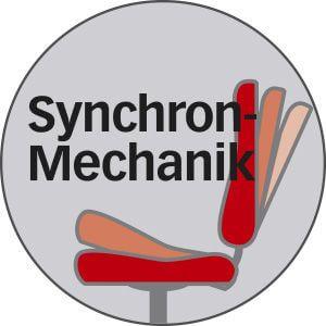 Synchron-Mechanik bei Bürostühlen