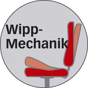 Wipp-Mechanik bei Bürostühlen